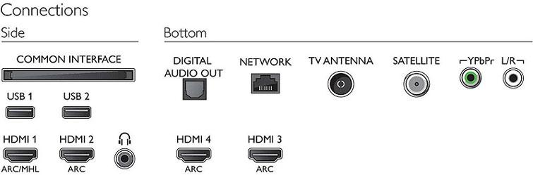 Recensione Philips 55POS9002 Smart TV
